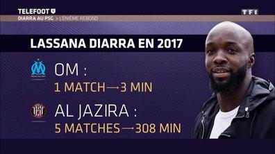L'instant T : Lass Diarra au PSG, l'énième rebond