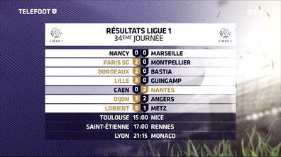 Ligue 1 : Qui sera champion ?
