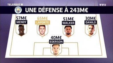 Mercato - Man City : Aymeric Laporte, le 2e défenseur le plus cher au monde