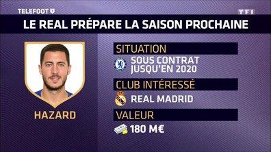Mercato : Neymar, Hazard, le Real Madrid prépare la saison prochaine