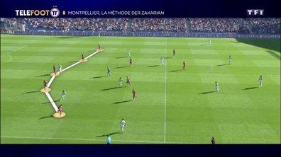 Montpellier : La méthode de Zakarian