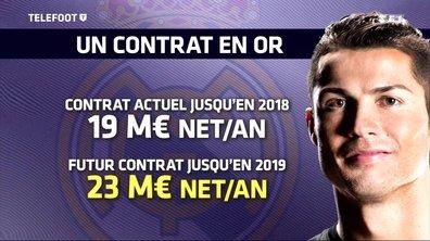 [Info Téléfoot] Le nouveau contrat de Cristiano Ronaldo au Real Madrid