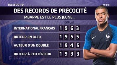 Des records de précocité : Mbappé est le plus jeune...
