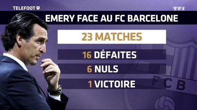 Les stats d'Unai Emery contre le FC Barcelone