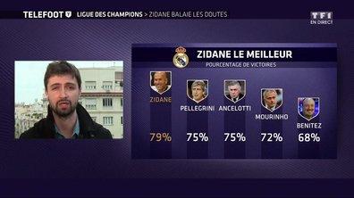 Zinédine Zidane fait mieux que ses prédecesseurs