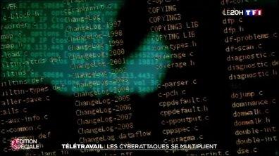 Télétravail : les cyberattaques se multiplient