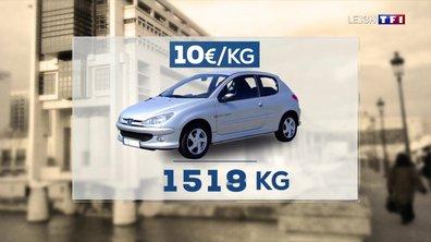 Une nouvelle taxe sur le poids des voitures ?
