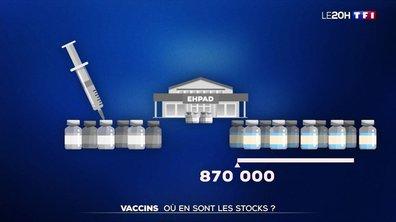 Vaccin : où en sont les stocks de la France ?