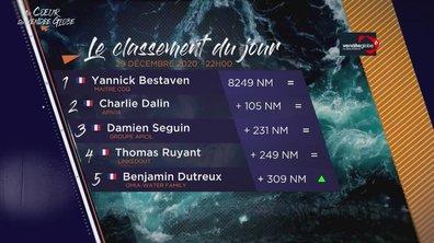Vendée Globe 2020 - replay du jeudi 31 décembre 2020 01h43