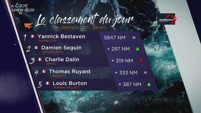 Vendée Globe 2020 - replay du jeudi 7 janvier 2021 00h05