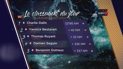 Vendée Globe 2020 - replay du mardi 15 décembre 2020 00h07