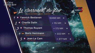 Vendée Globe 2020 - replay du mardi 22 décembre 2020 00h06