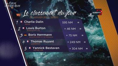 Vendée Globe 2020 - replay du mardi 26 janvier 2021 00h05