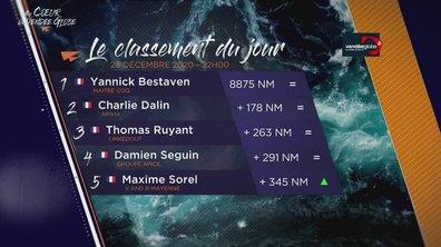 Vendée Globe 2020 - replay du mardi 29 décembre 2020 00h08