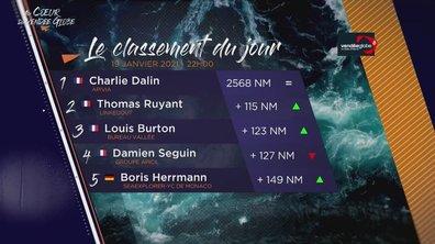 Vendée Globe 2020 - replay du mercredi 20 janvier 2021 00h05