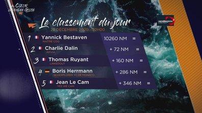 Vendée Globe 2020 - replay du mercredi 23 décembre 2020 00h05