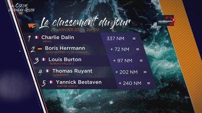 Vendée Globe 2020 - replay du mercredi 27 janvier 2021 00h05