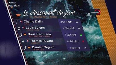 Vendée Globe 2020 - replay du samedi 16 janvier 2021 00h05