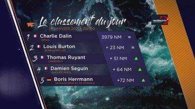 Vendée Globe 2020 - replay du vendredi 15 janvier 2021 00h05