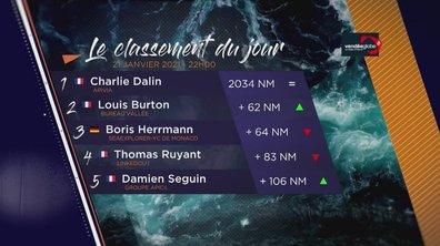 Vendée Globe 2020 - replay du vendredi 22 janvier 2021 00h06
