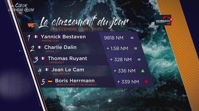 Vendée Globe 2020 - replay du vendredi 25 décembre 2020 00h22