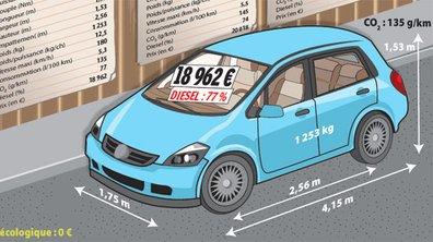 Réduction des côtes automobiles en France