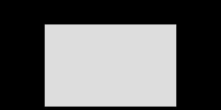 logo Super Nanny