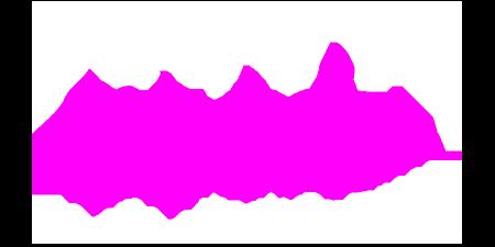 logo Beauty Match, le choc des influenceuses