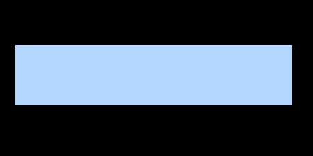 logo Vive les vacances