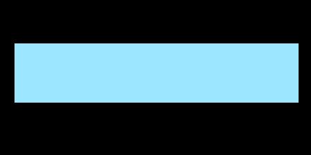 logo Dr House
