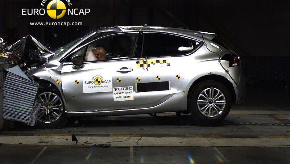 Crash-Test Euro NCAP : DS4, 508 et Focus dans les étoiles