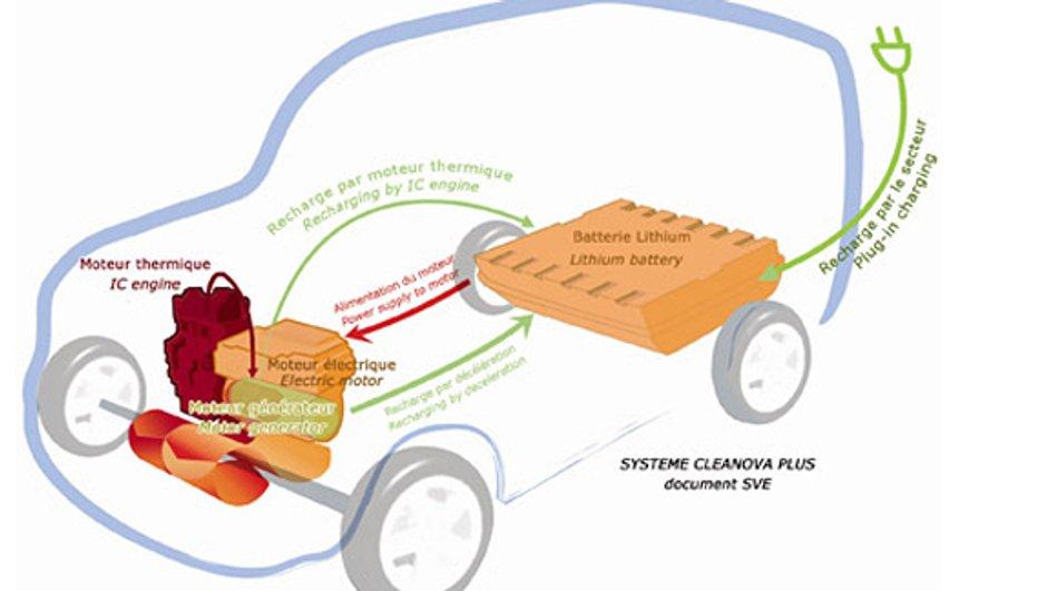 Cleanbat, ou les batteries à refroidisement liquide