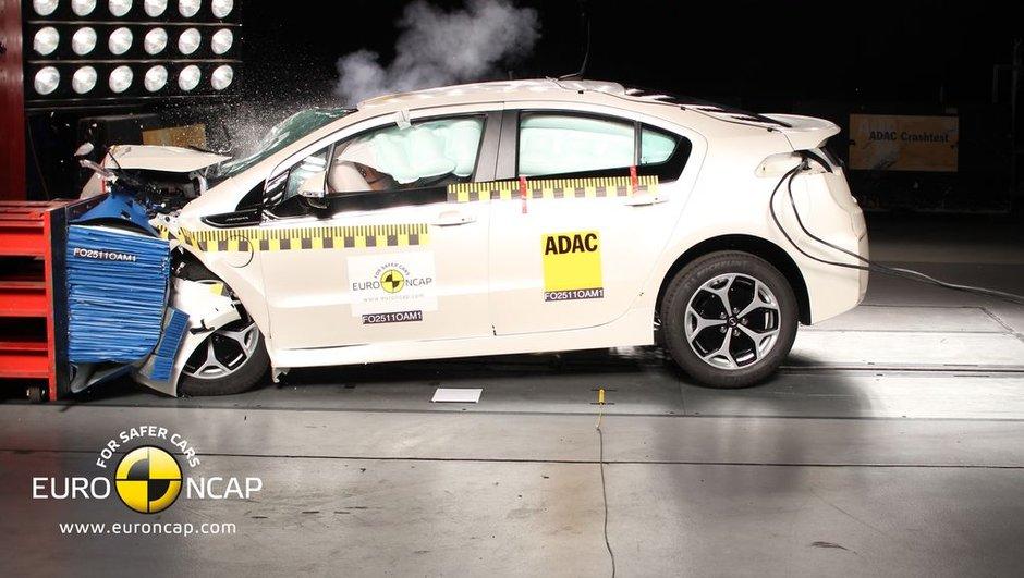 Crash-Test EuroNCAP 2011 : résultats de 14 nouveautés, dont 2 chinoises !