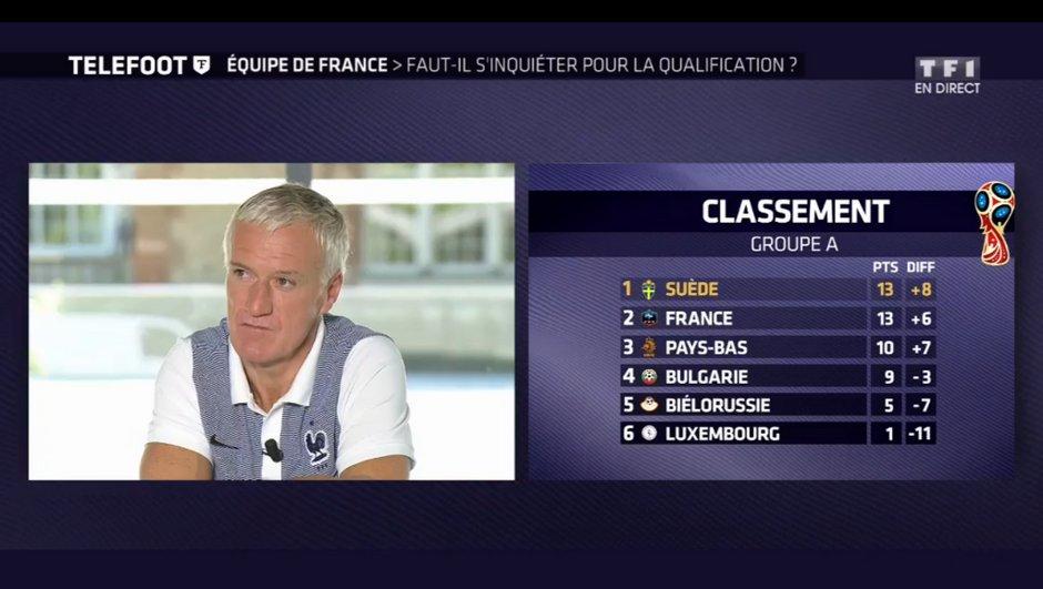 [Exclu Téléfoot 11/06] Didier Deschamps : «Sissoko pour l'équilibre de l'équipe»