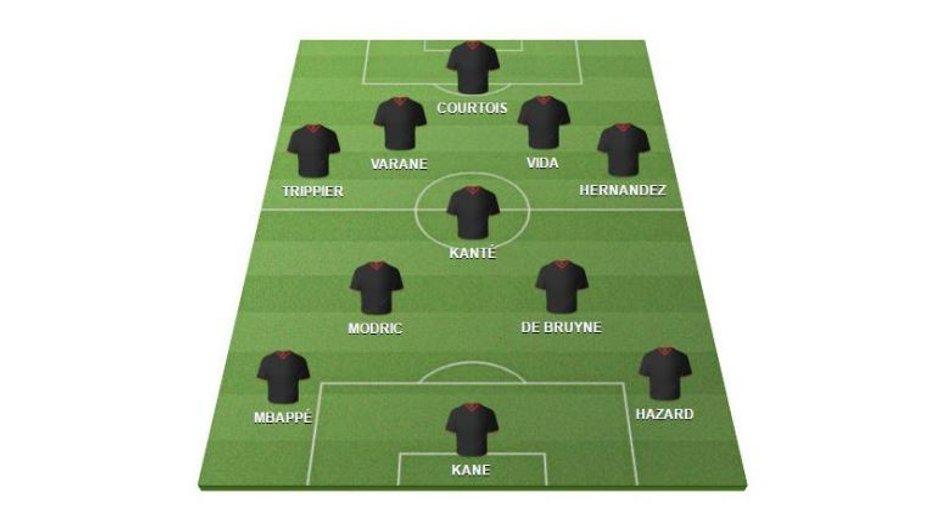 Courtois, Modric, Mbappé : voici l'équipe-type du Mondial composée uniquement de demi-finalistes