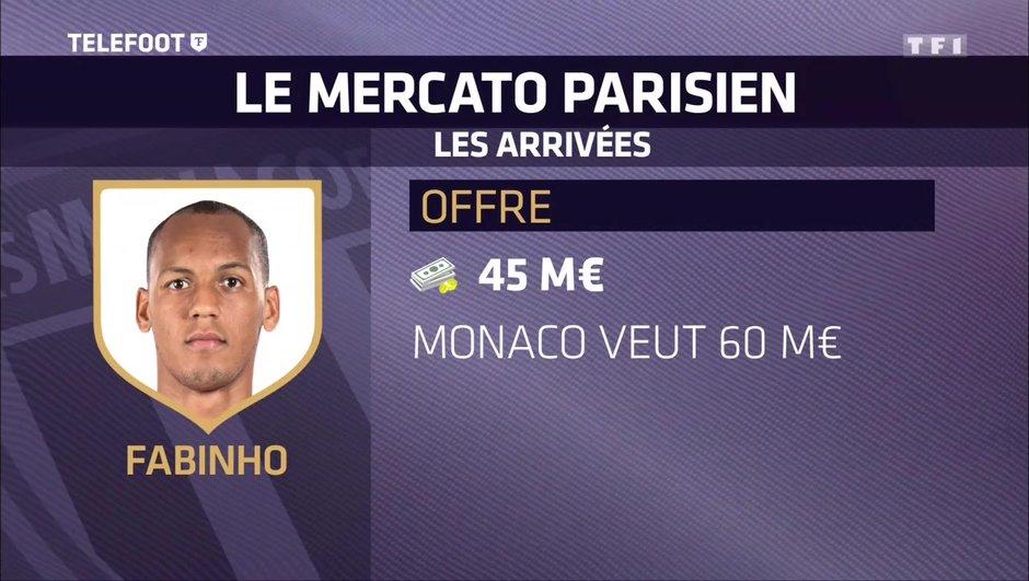 [Exclu Téléfoot 27/08] - PSG : Le dossier Fabinho coince toujours, accord trouvé pour Aurier, Ben Arfa a une offre de Nice