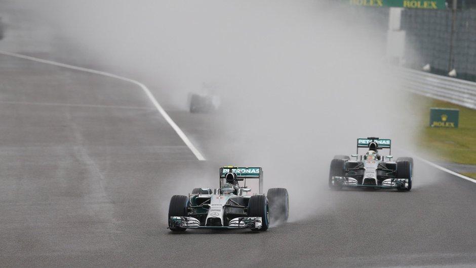 F1 2015 : VSC, la voiture de sécurité virtuelle