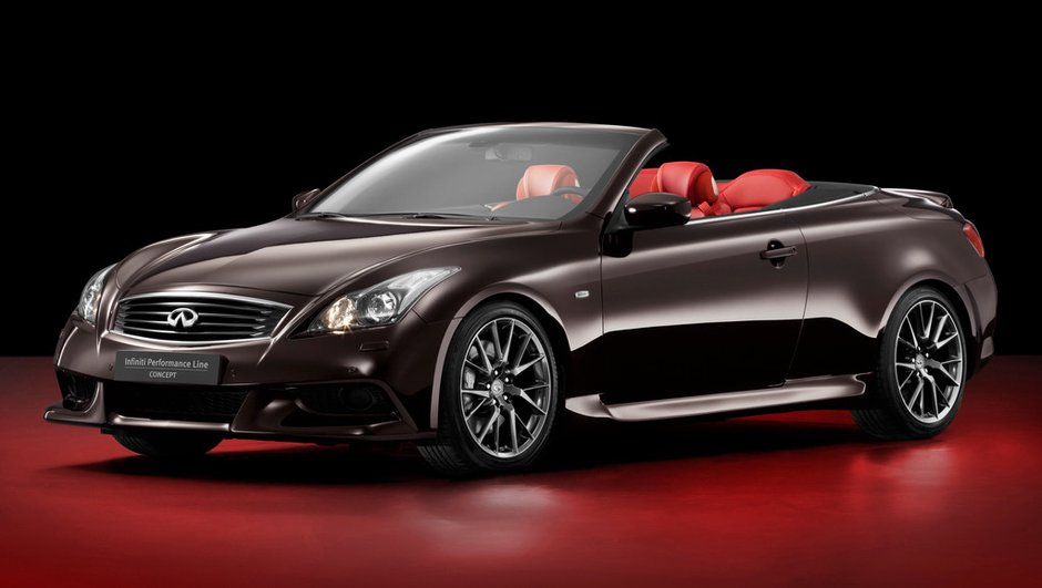 Mondial de l'Auto 2010 : le concept-car Infiniti dévoilé avant l'heure