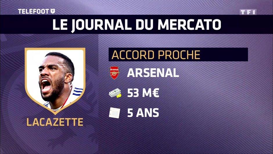 [Exclu Téléfoot 02/07] - Mercato : Arsenal va débourser 53 millions d'euros pour Lacazette