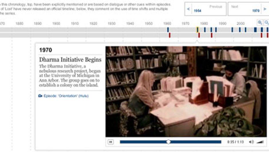 Lost : Le NY Times propose la chronologie des moments forts