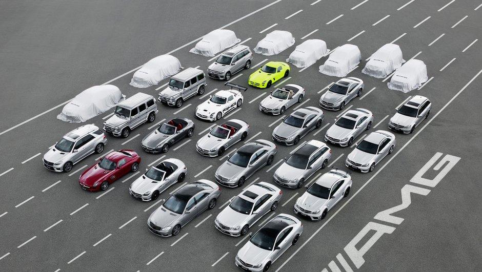 Mercedes AMG préfigure 8 modèles : on vous dit lesquels !
