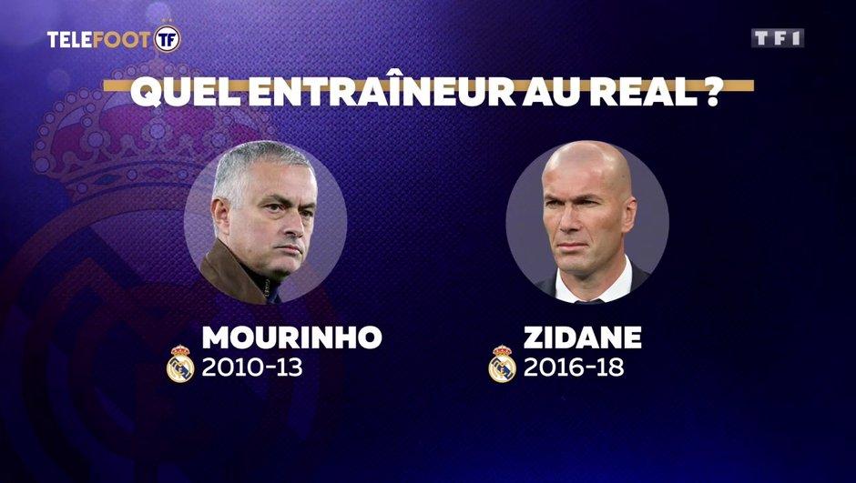 [EXCLU Téléfoot 10/03] – Mourinho grand favori pour récupérer le banc du Real Madrid, Zidane contacté