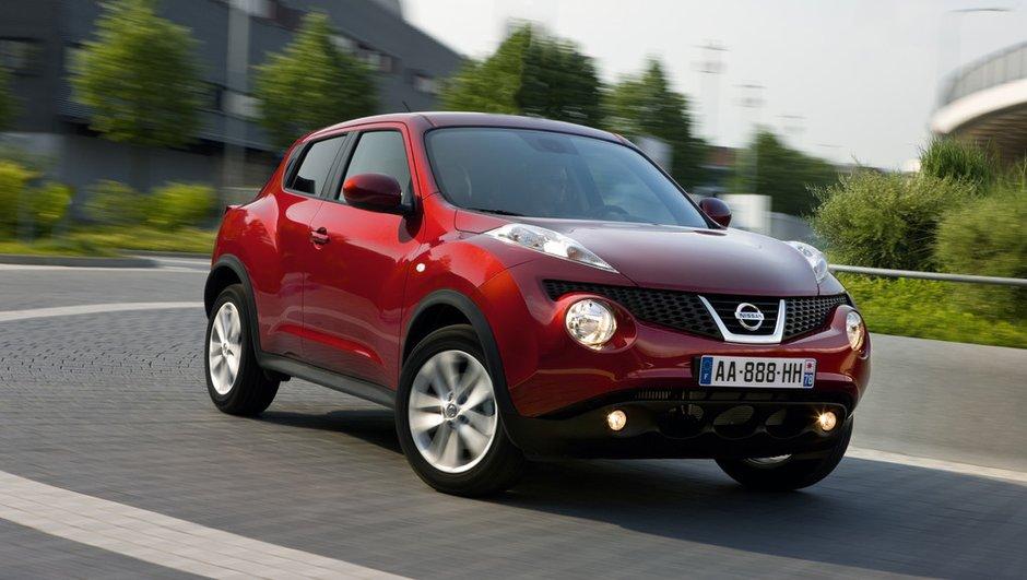 Que pensez-vous du Nissan Juke ?