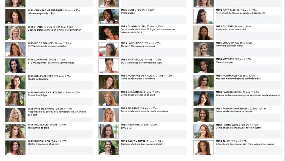 miss-france-2013-pronostics-commencent-5160481