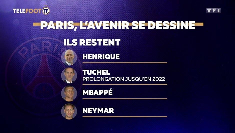 [EXCLU Téléfoot 10/03] – Pas de révolution au PSG : Mbappé et Neymar vont rester