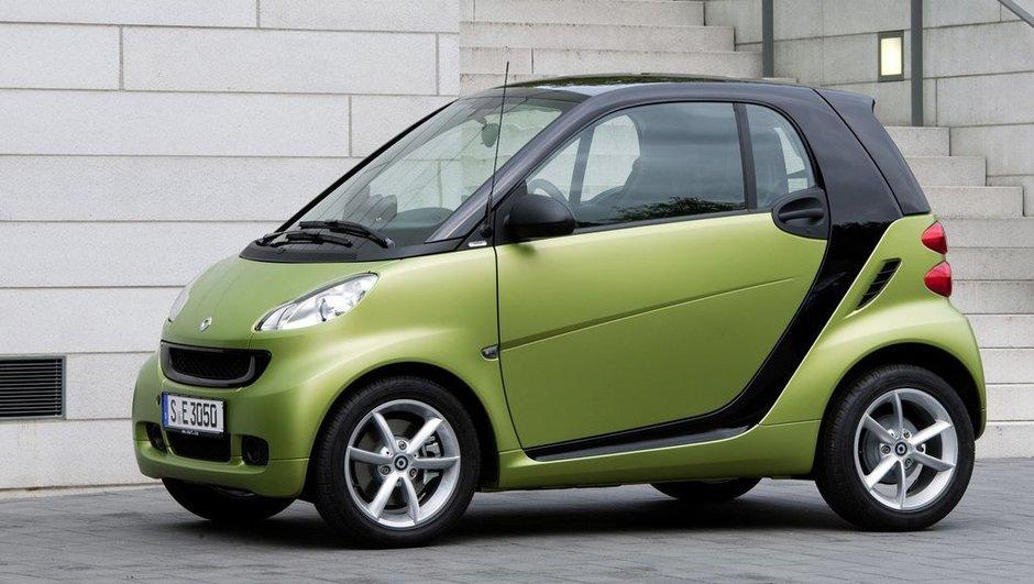 Quelles sont les 10 voitures les plus volées en France ?