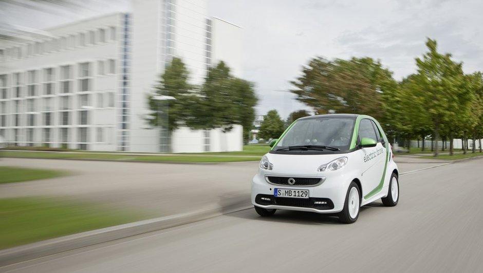 Nouvelle smart fortwo ed : 3ème génération électrique