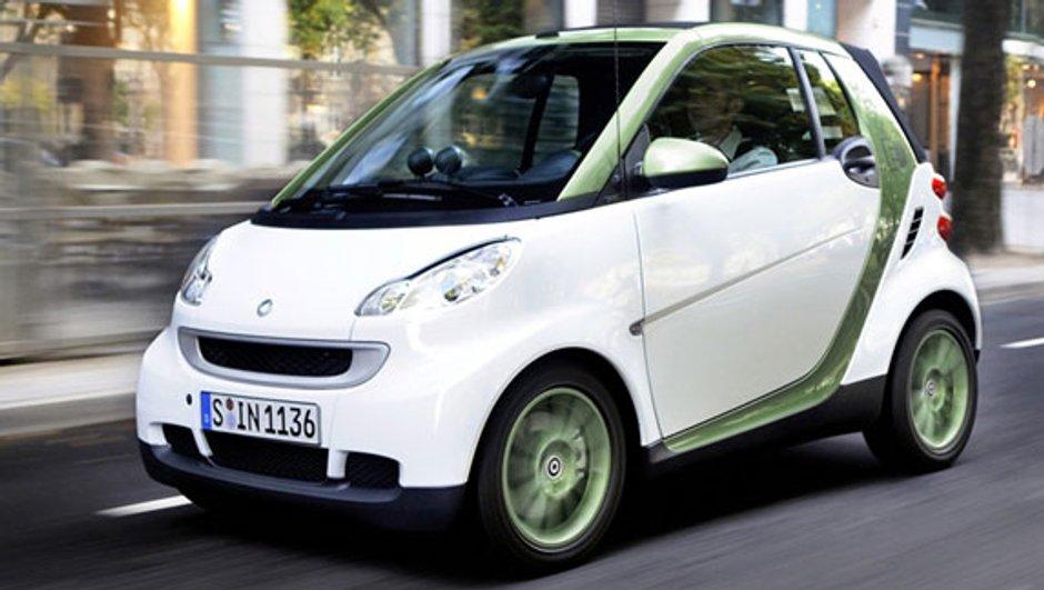 Smart Fortwo ED : une voiture électrique en location !
