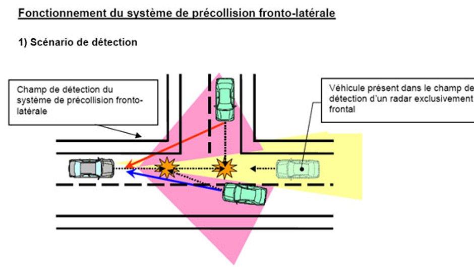 toyota-developpe-de-nouveaux-syste-de-pre-collision-9431567